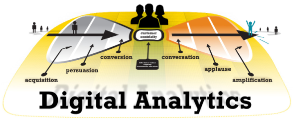 MYG Bow Tie - Pajarita MYG - Zoom Digital Analytics